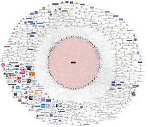 Bilderberger-Gruppe-Personen-Firmen