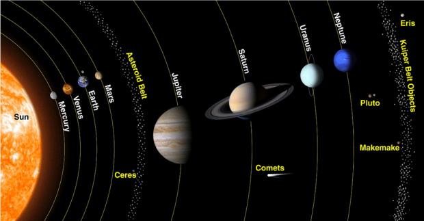Solarsystem072312