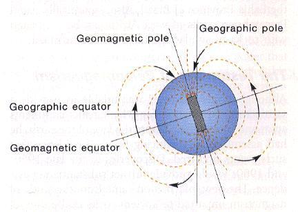 magnetsmog3