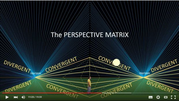 perspektive_matrix